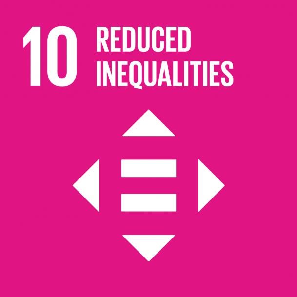 10 Reduced Inequalites